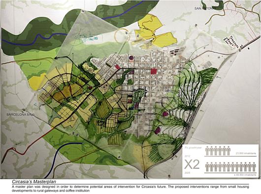 Circasia Masterplan
